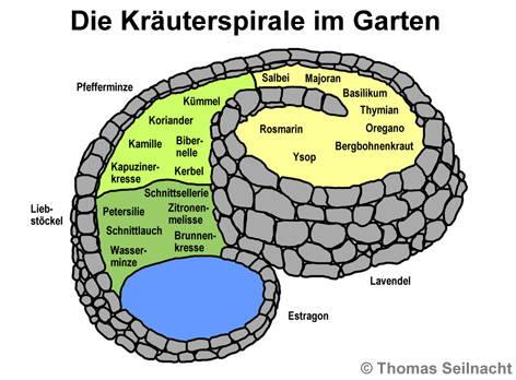 Hans zaugg in rohrbachgraben emmental ist sehr lohnenswert